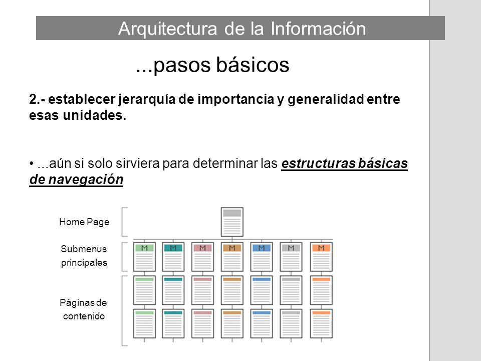 ...pasos básicos 2.- establecer jerarquía de importancia y generalidad entre esas unidades....aún si solo sirviera para determinar las estructuras bás