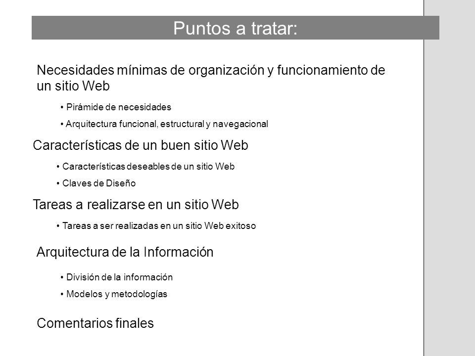Sitio Web Arquitectura Navegacional Arquitectura Estructural Arquitectura Funcional Pirámide de necesidades para construir un sitio Web: Necesidades mínimas...