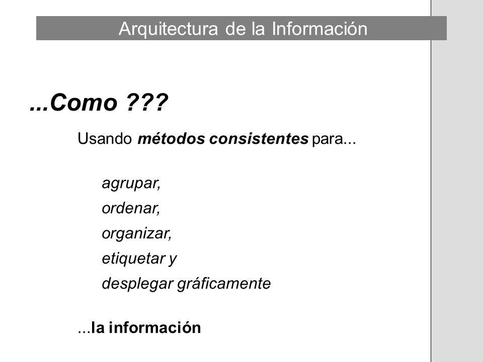 ...Como ??? Usando métodos consistentes para... agrupar, ordenar, organizar, etiquetar y desplegar gráficamente...la información Arquitectura de la In