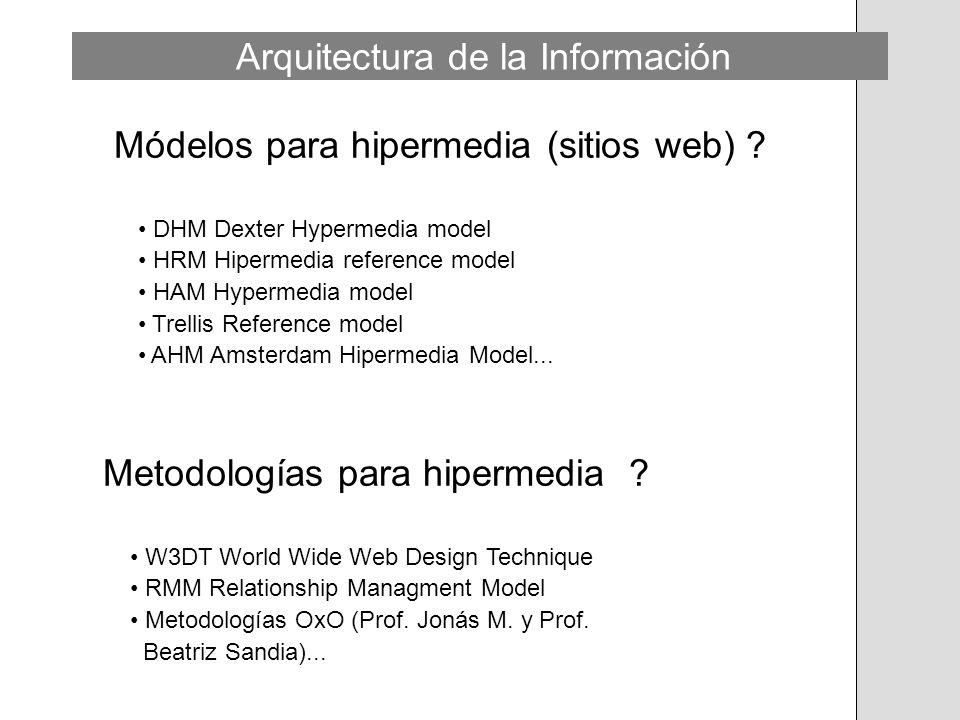 Módelos para hipermedia (sitios web) ? DHM Dexter Hypermedia model HRM Hipermedia reference model HAM Hypermedia model Trellis Reference model AHM Ams
