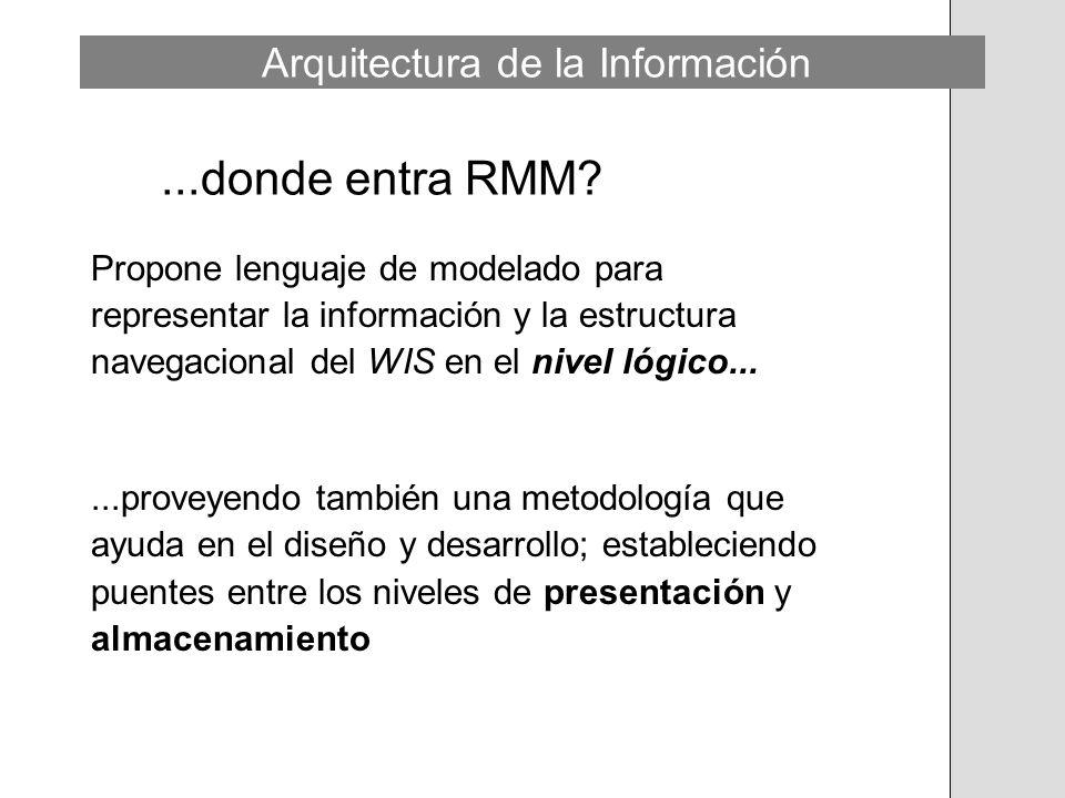 ...donde entra RMM? Propone lenguaje de modelado para representar la información y la estructura navegacional del WIS en el nivel lógico......proveyen