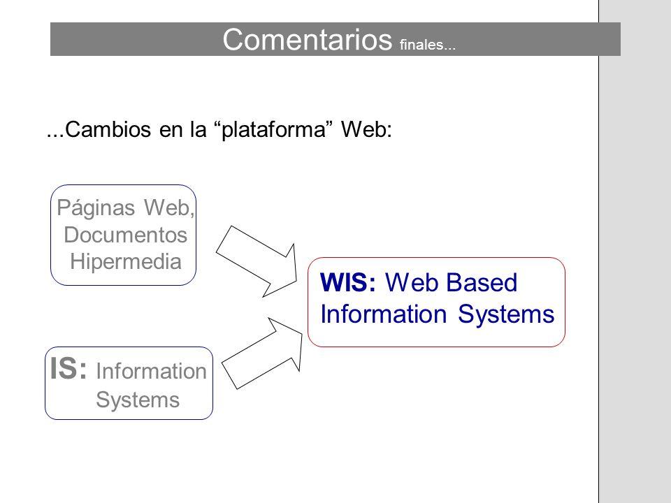...Cambios en la plataforma Web: Páginas Web, Documentos Hipermedia WIS: Web Based Information Systems IS: Information Systems Comentarios finales...