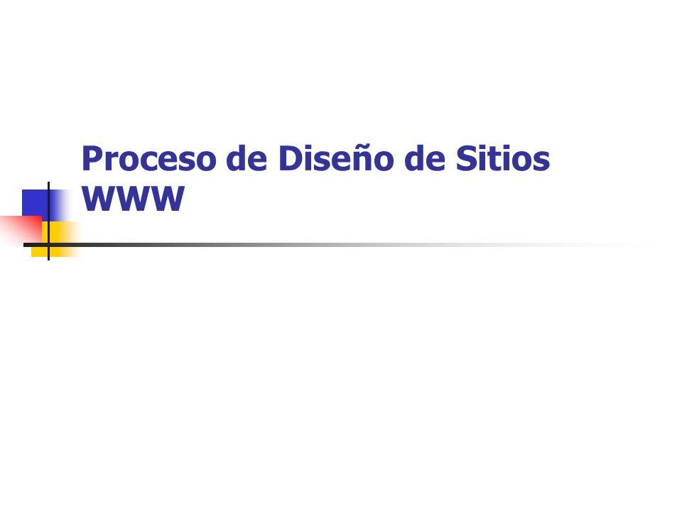 Proceso de Diseño de Sitios WWW