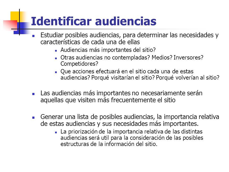 Identificar audiencias Estudiar posibles audiencias, para determinar las necesidades y características de cada una de ellas Audiencias más importantes del sitio.