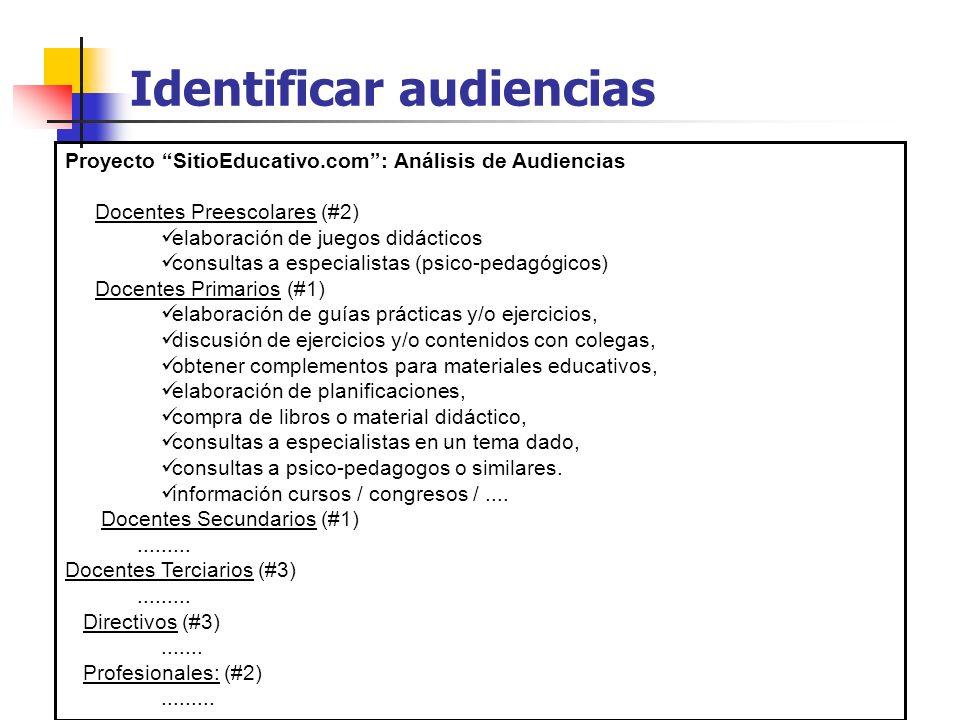 Identificar audiencias Proyecto SitioEducativo.com: Análisis de Audiencias Docentes Preescolares (#2) elaboración de juegos didácticos consultas a esp