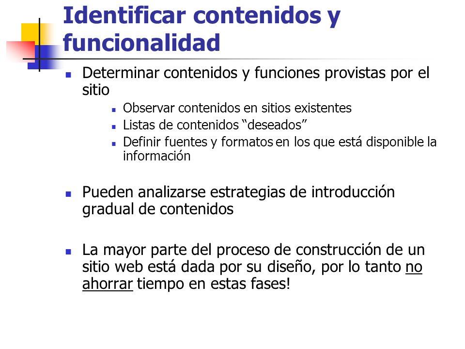 Identificar contenidos y funcionalidad Determinar contenidos y funciones provistas por el sitio Observar contenidos en sitios existentes Listas de con