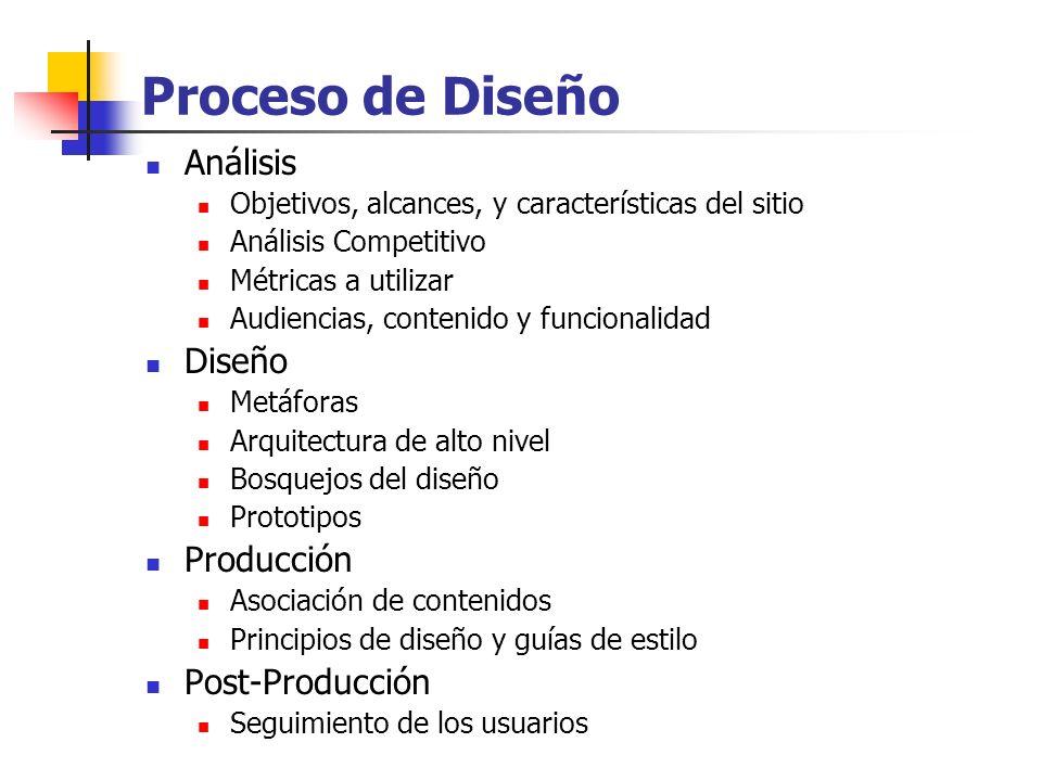 Proceso de Diseño Análisis Objetivos, alcances, y características del sitio Análisis Competitivo Métricas a utilizar Audiencias, contenido y funcional