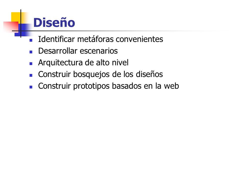 Diseño Identificar metáforas convenientes Desarrollar escenarios Arquitectura de alto nivel Construir bosquejos de los diseños Construir prototipos basados en la web