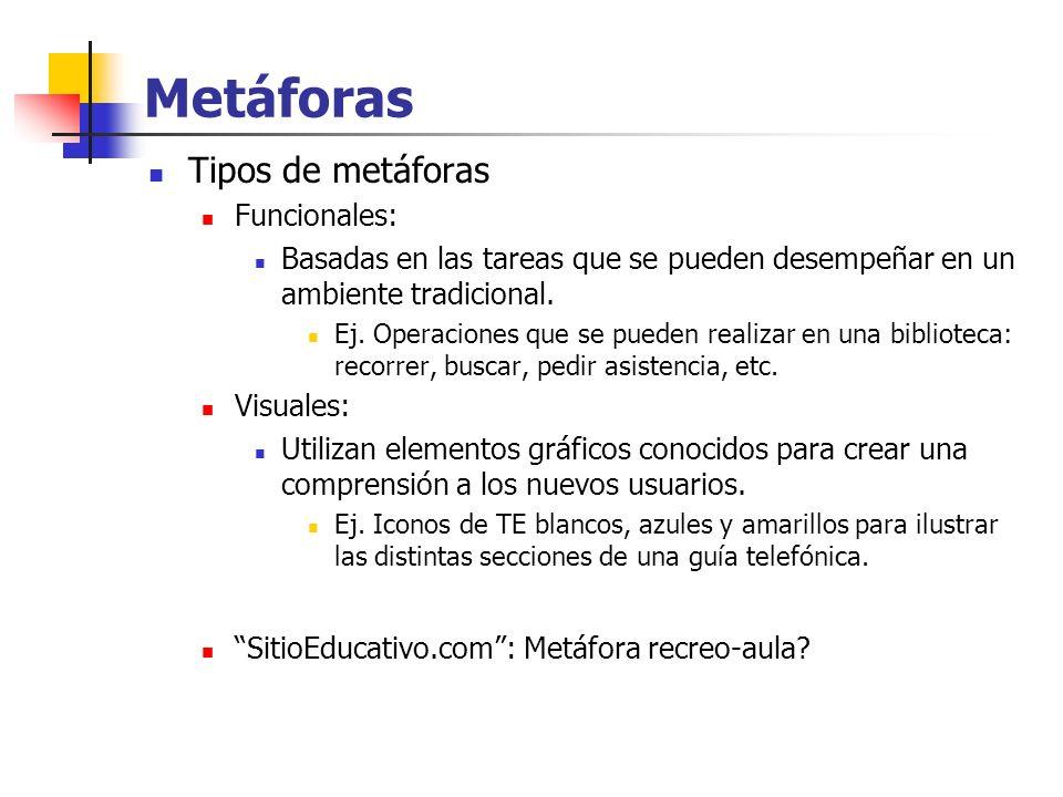 Metáforas Tipos de metáforas Funcionales: Basadas en las tareas que se pueden desempeñar en un ambiente tradicional. Ej. Operaciones que se pueden rea