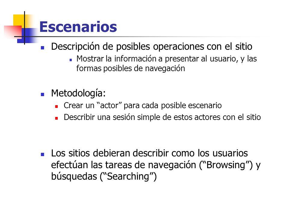 Escenarios Descripción de posibles operaciones con el sitio Mostrar la información a presentar al usuario, y las formas posibles de navegación Metodol