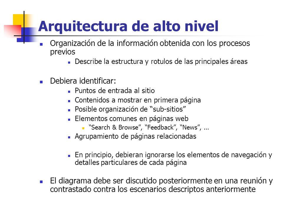 Arquitectura de alto nivel Organización de la información obtenida con los procesos previos Describe la estructura y rotulos de las principales áreas