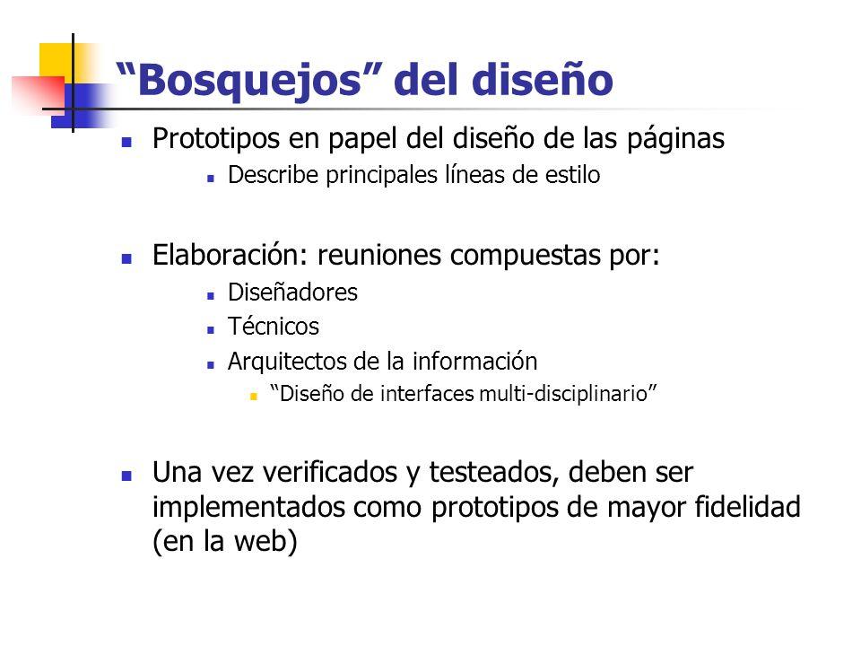 Bosquejos del diseño Prototipos en papel del diseño de las páginas Describe principales líneas de estilo Elaboración: reuniones compuestas por: Diseña