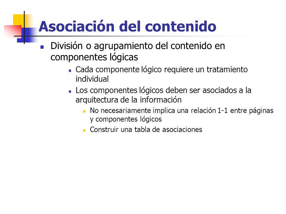 Asociación del contenido División o agrupamiento del contenido en componentes lógicas Cada componente lógico requiere un tratamiento individual Los co