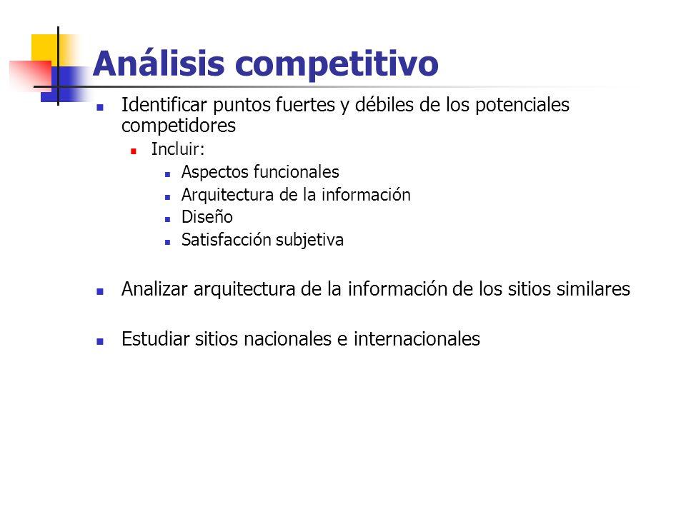 Análisis competitivo Identificar puntos fuertes y débiles de los potenciales competidores Incluir: Aspectos funcionales Arquitectura de la información
