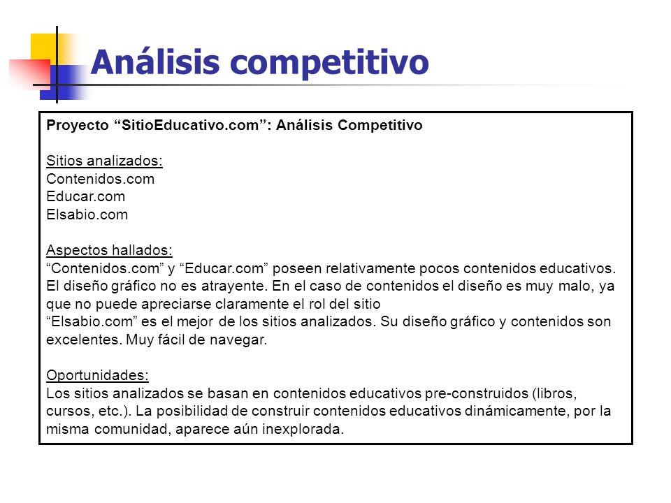 Análisis competitivo Proyecto SitioEducativo.com: Análisis Competitivo Sitios analizados: Contenidos.com Educar.com Elsabio.com Aspectos hallados: Contenidos.com y Educar.com poseen relativamente pocos contenidos educativos.