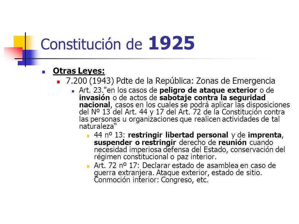 Constitución de 1925 Otras Leyes: 7.200 (1943) Pdte de la República: Zonas de Emergencia Art. 23.