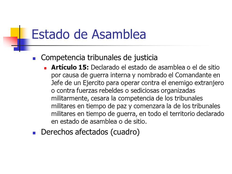 Estado de Asamblea Competencia tribunales de justicia Artículo 15: Declarado el estado de asamblea o el de sitio por causa de guerra interna y nombrad