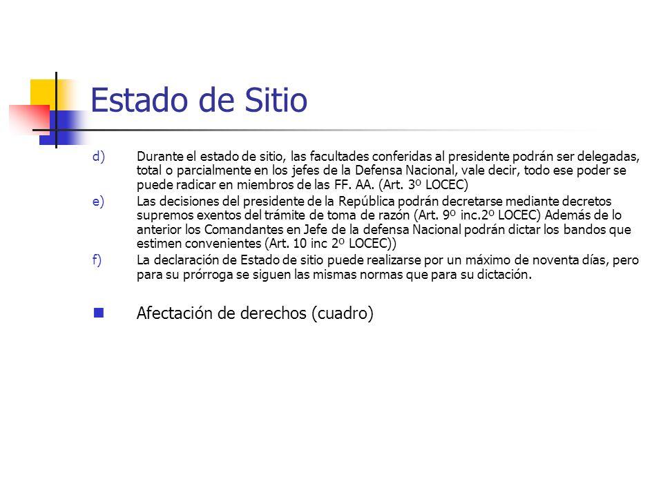 Estado de Sitio d)Durante el estado de sitio, las facultades conferidas al presidente podrán ser delegadas, total o parcialmente en los jefes de la De