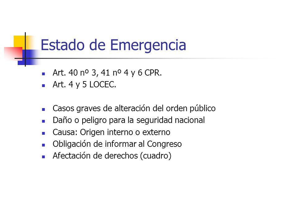 Estado de Emergencia Art. 40 nº 3, 41 nº 4 y 6 CPR. Art. 4 y 5 LOCEC. Casos graves de alteración del orden público Daño o peligro para la seguridad na