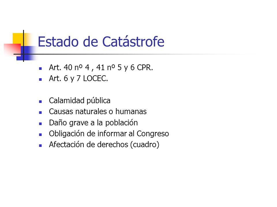 Estado de Catástrofe Art. 40 nº 4, 41 nº 5 y 6 CPR. Art. 6 y 7 LOCEC. Calamidad pública Causas naturales o humanas Daño grave a la población Obligació