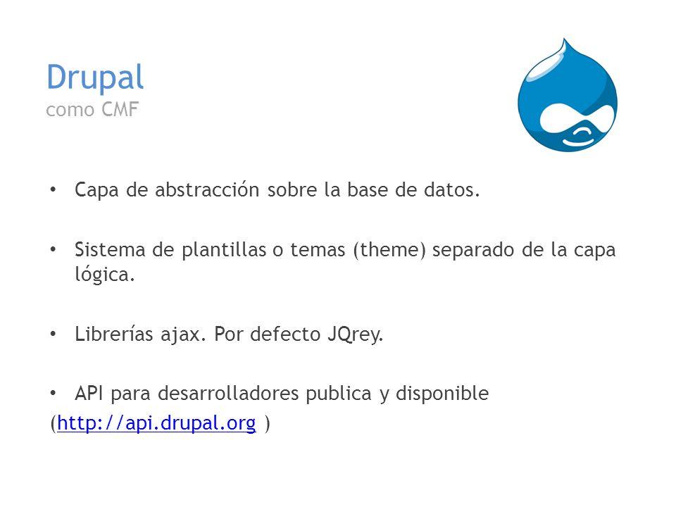 Drupal como CMF Capa de abstracción sobre la base de datos. Sistema de plantillas o temas (theme) separado de la capa lógica. Librerías ajax. Por defe