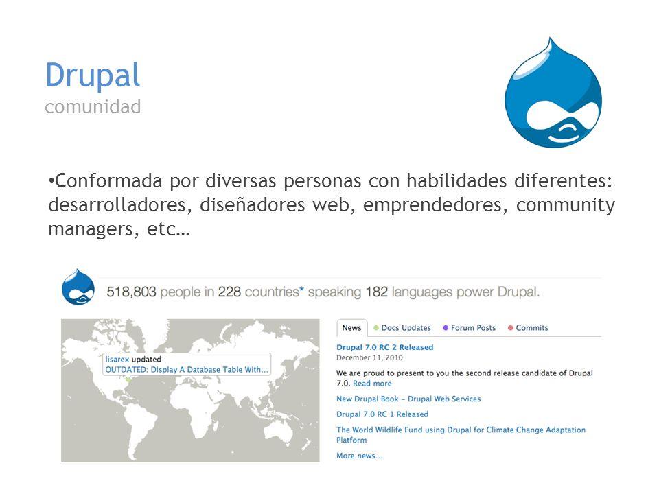Drupal comunidad Conformada por diversas personas con habilidades diferentes: desarrolladores, diseñadores web, emprendedores, community managers, etc