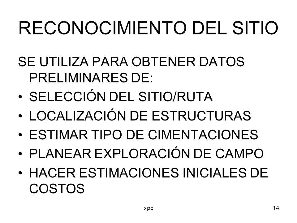 xpc14 RECONOCIMIENTO DEL SITIO SE UTILIZA PARA OBTENER DATOS PRELIMINARES DE: SELECCIÓN DEL SITIO/RUTA LOCALIZACIÓN DE ESTRUCTURAS ESTIMAR TIPO DE CIM