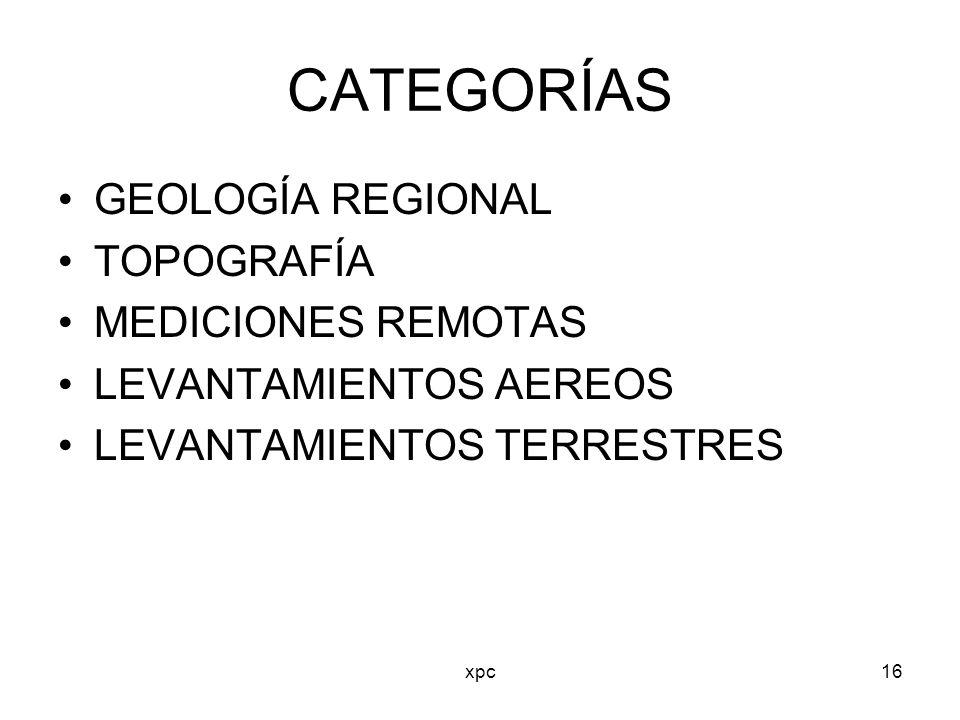 xpc16 CATEGORÍAS GEOLOGÍA REGIONAL TOPOGRAFÍA MEDICIONES REMOTAS LEVANTAMIENTOS AEREOS LEVANTAMIENTOS TERRESTRES