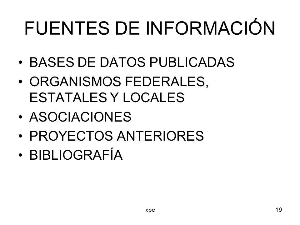 xpc19 FUENTES DE INFORMACIÓN BASES DE DATOS PUBLICADAS ORGANISMOS FEDERALES, ESTATALES Y LOCALES ASOCIACIONES PROYECTOS ANTERIORES BIBLIOGRAFÍA