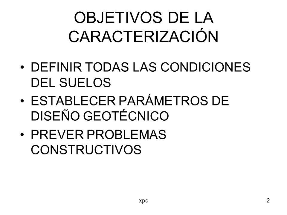 xpc2 OBJETIVOS DE LA CARACTERIZACIÓN DEFINIR TODAS LAS CONDICIONES DEL SUELOS ESTABLECER PARÁMETROS DE DISEÑO GEOTÉCNICO PREVER PROBLEMAS CONSTRUCTIVO