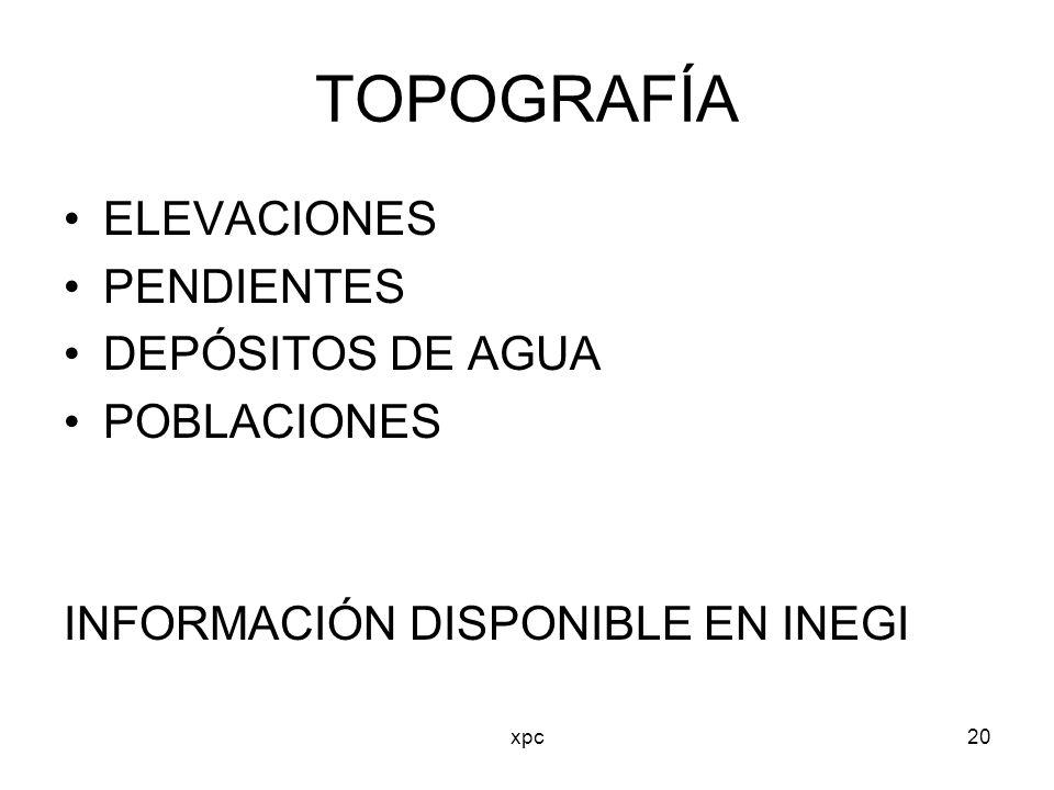 xpc20 TOPOGRAFÍA ELEVACIONES PENDIENTES DEPÓSITOS DE AGUA POBLACIONES INFORMACIÓN DISPONIBLE EN INEGI