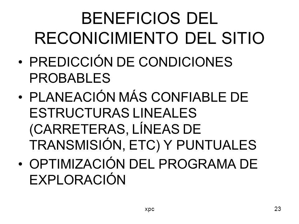 xpc23 BENEFICIOS DEL RECONICIMIENTO DEL SITIO PREDICCIÓN DE CONDICIONES PROBABLES PLANEACIÓN MÁS CONFIABLE DE ESTRUCTURAS LINEALES (CARRETERAS, LÍNEAS
