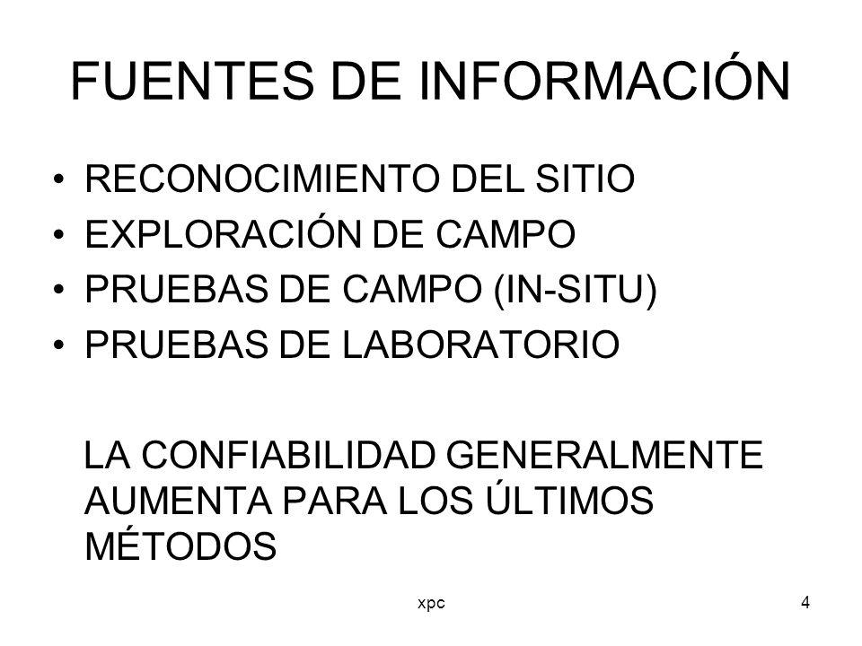 xpc4 FUENTES DE INFORMACIÓN RECONOCIMIENTO DEL SITIO EXPLORACIÓN DE CAMPO PRUEBAS DE CAMPO (IN-SITU) PRUEBAS DE LABORATORIO LA CONFIABILIDAD GENERALME