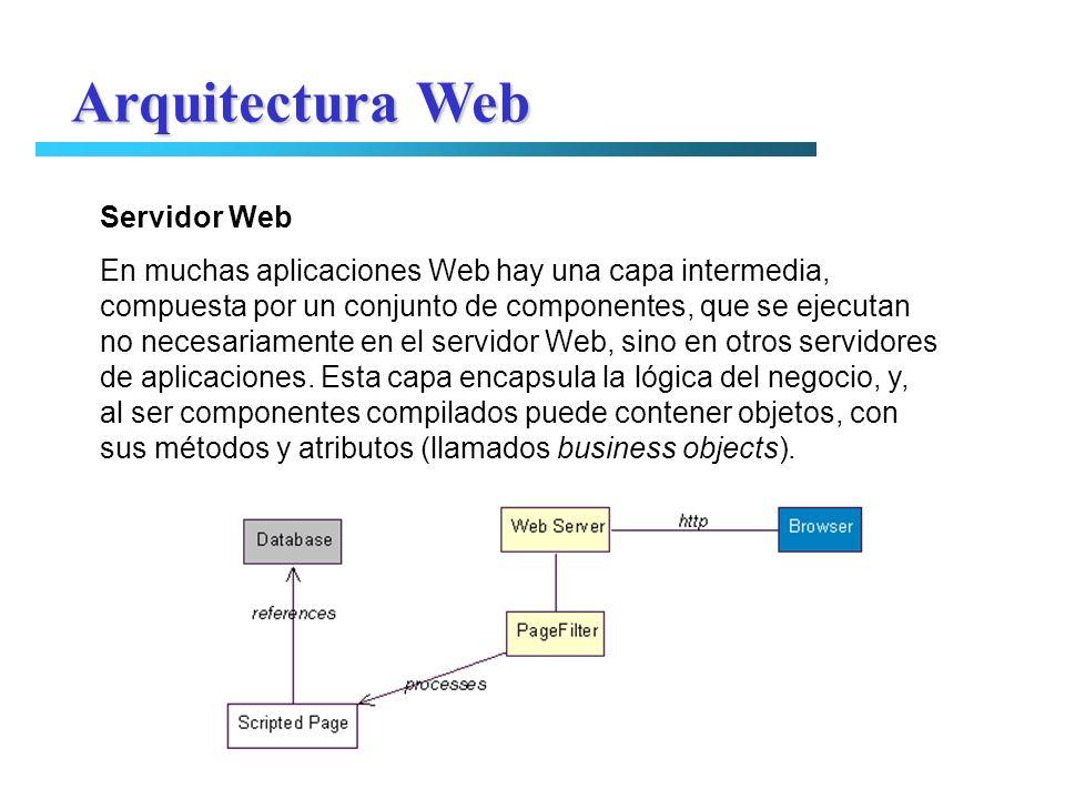 Servidor Web En muchas aplicaciones Web hay una capa intermedia, compuesta por un conjunto de componentes, que se ejecutan no necesariamente en el ser