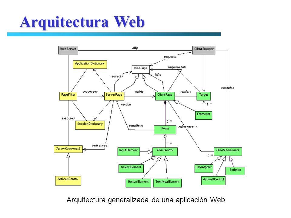 Arquitectura generalizada de una aplicación Web Arquitectura Web