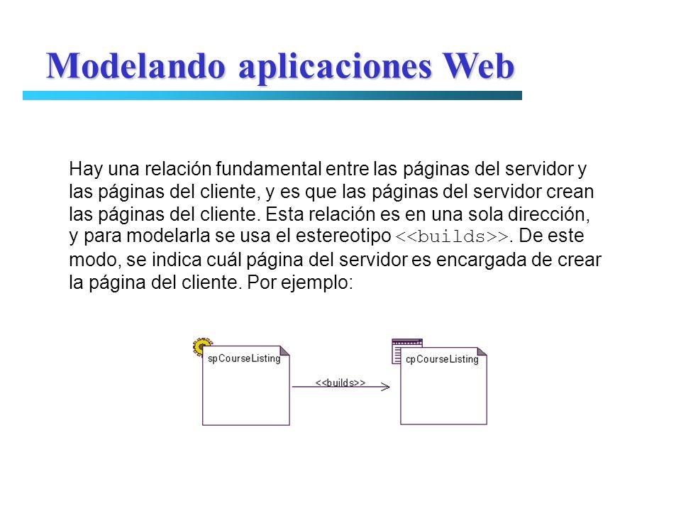 Modelando aplicaciones Web Hay una relación fundamental entre las páginas del servidor y las páginas del cliente, y es que las páginas del servidor cr