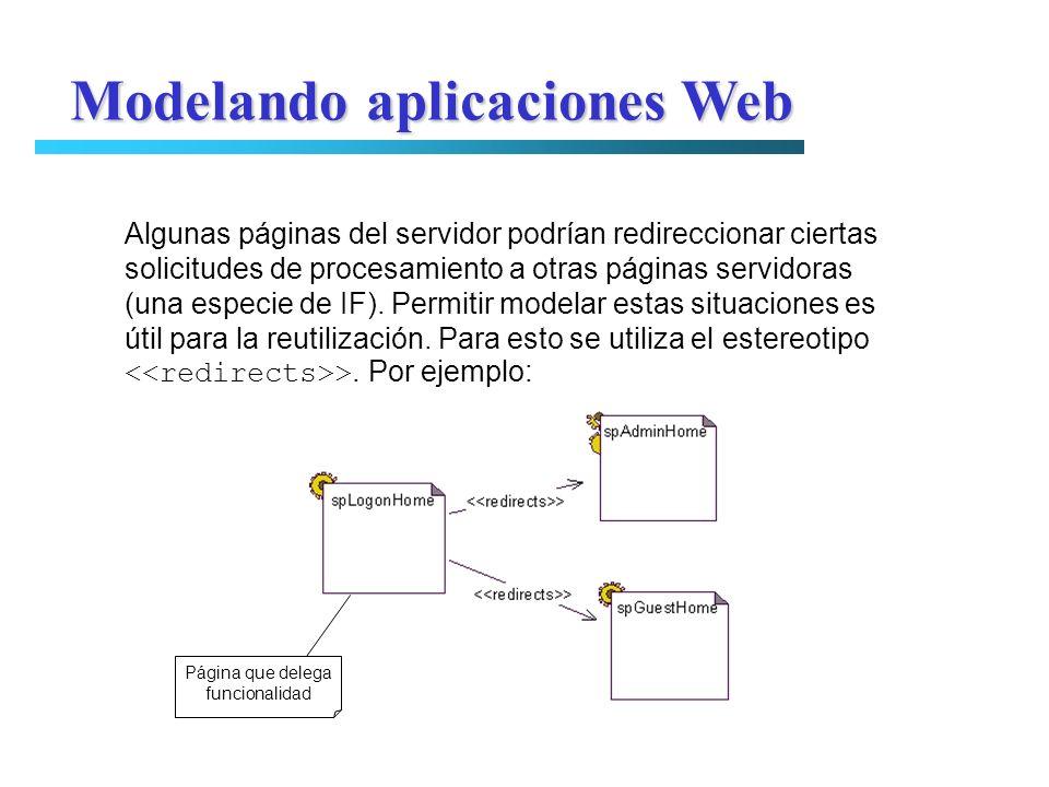 Modelando aplicaciones Web Algunas páginas del servidor podrían redireccionar ciertas solicitudes de procesamiento a otras páginas servidoras (una esp