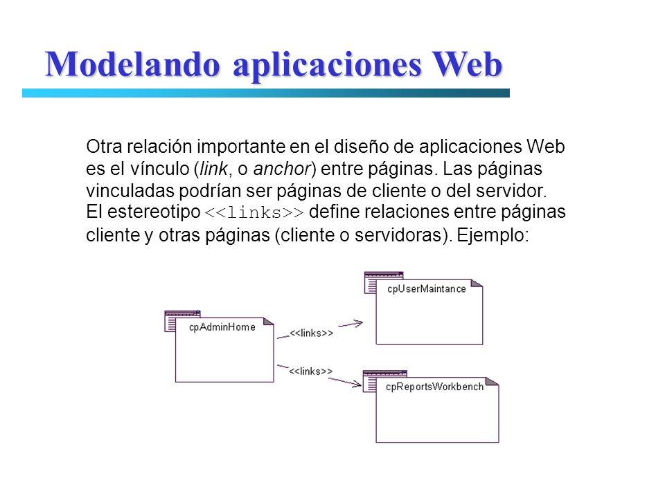 Modelando aplicaciones Web Otra relación importante en el diseño de aplicaciones Web es el vínculo (link, o anchor) entre páginas. Las páginas vincula
