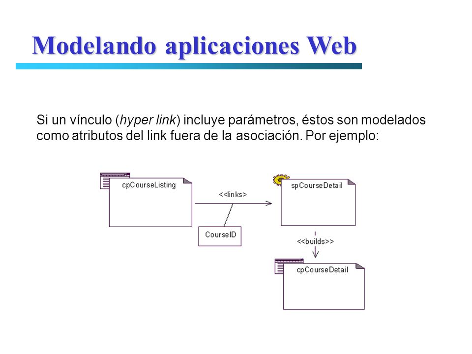Modelando aplicaciones Web Si un vínculo (hyper link) incluye parámetros, éstos son modelados como atributos del link fuera de la asociación. Por ejem