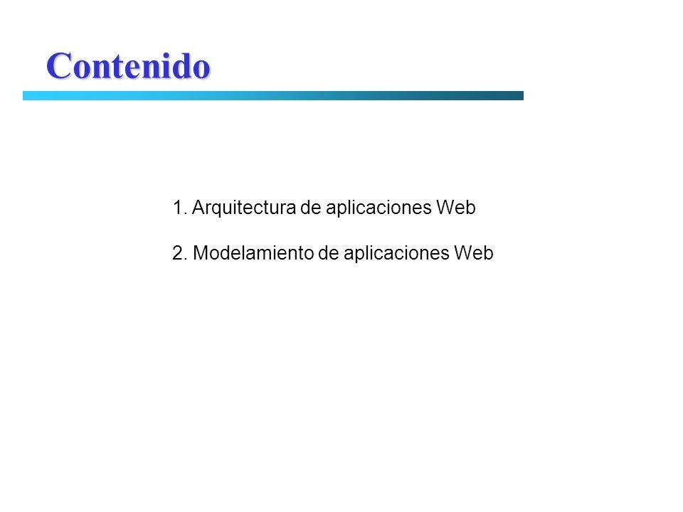 Contenido 1. Arquitectura de aplicaciones Web 2. Modelamiento de aplicaciones Web