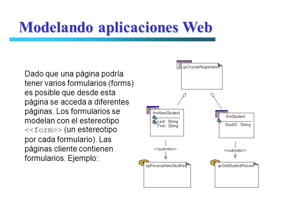 Modelando aplicaciones Web Dado que una página podría tener varios formularios (forms) es posible que desde esta página se acceda a diferentes páginas