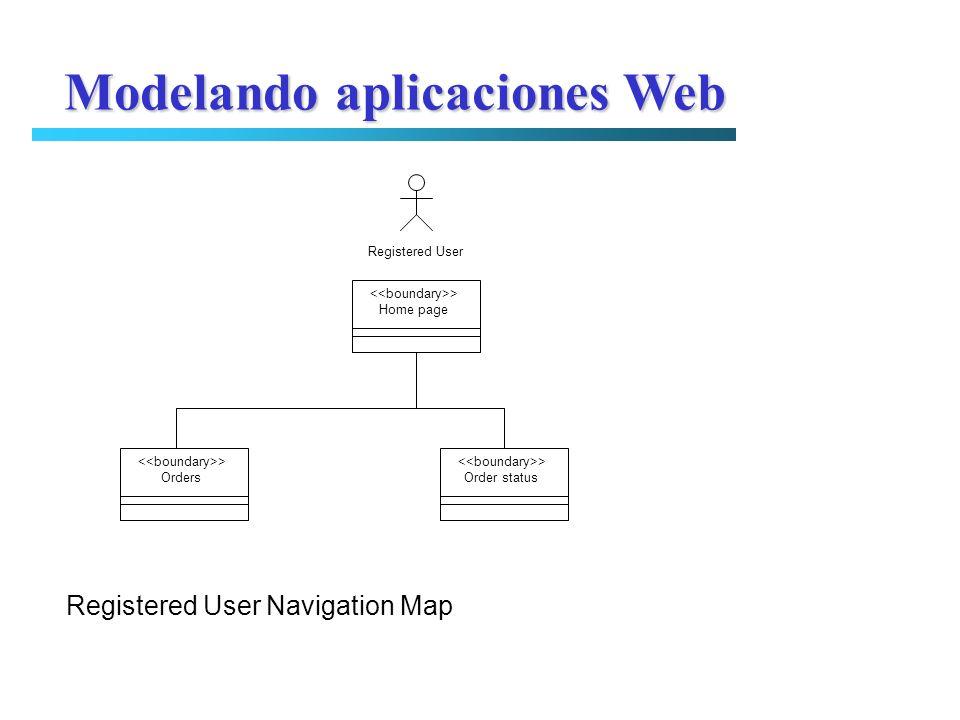 Modelando aplicaciones Web > Home page > Orders > Order status Registered User Navigation Map Registered User