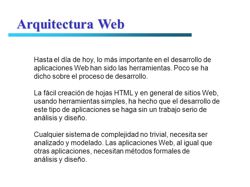 Hasta el día de hoy, lo más importante en el desarrollo de aplicaciones Web han sido las herramientas. Poco se ha dicho sobre el proceso de desarrollo
