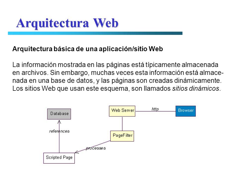 Arquitectura básica de una aplicación/sitio Web La información mostrada en las páginas está típicamente almacenada en archivos. Sin embargo, muchas ve