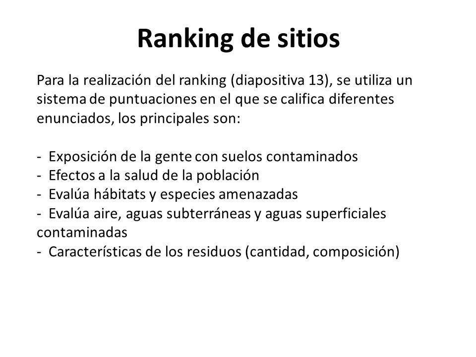 Para la realización del ranking (diapositiva 13), se utiliza un sistema de puntuaciones en el que se califica diferentes enunciados, los principales s