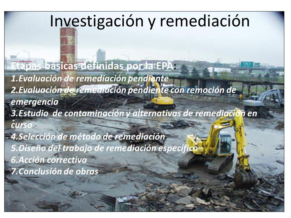 Investigación y remediación Etapas básicas definidas por la EPA: 1.Evaluación de remediación pendiente 2.Evaluación de remediación pendiente con remoc