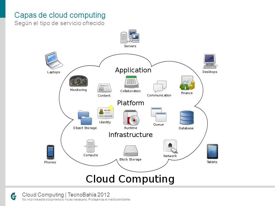 No imprima este documento si no es necesario. Protejamos el medio ambiente. Cloud Computing | TecnoBahía 2012 Según el tipo de servicio ofrecido Capas
