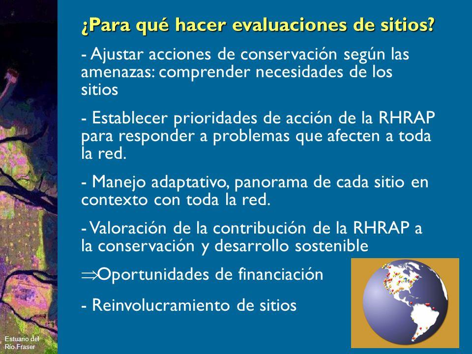 - Ajustar acciones de conservación según las amenazas: comprender necesidades de los sitios - Establecer prioridades de acción de la RHRAP para responder a problemas que afecten a toda la red.