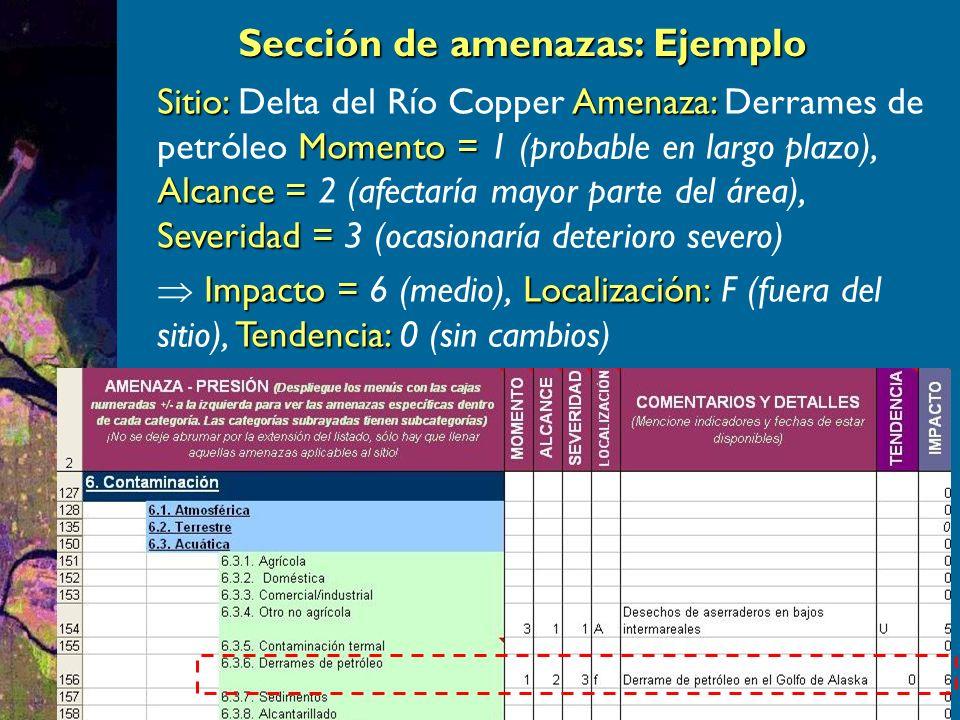 Sección de amenazas: Ejemplo Sitio:Amenaza: Momento = Alcance = Severidad = Sitio: Delta del Río Copper Amenaza: Derrames de petróleo Momento = 1 (probable en largo plazo), Alcance = 2 (afectaría mayor parte del área), Severidad = 3 (ocasionaría deterioro severo) Impacto =Localización: Tendencia: Impacto = 6 (medio), Localización: F (fuera del sitio), Tendencia: 0 (sin cambios)