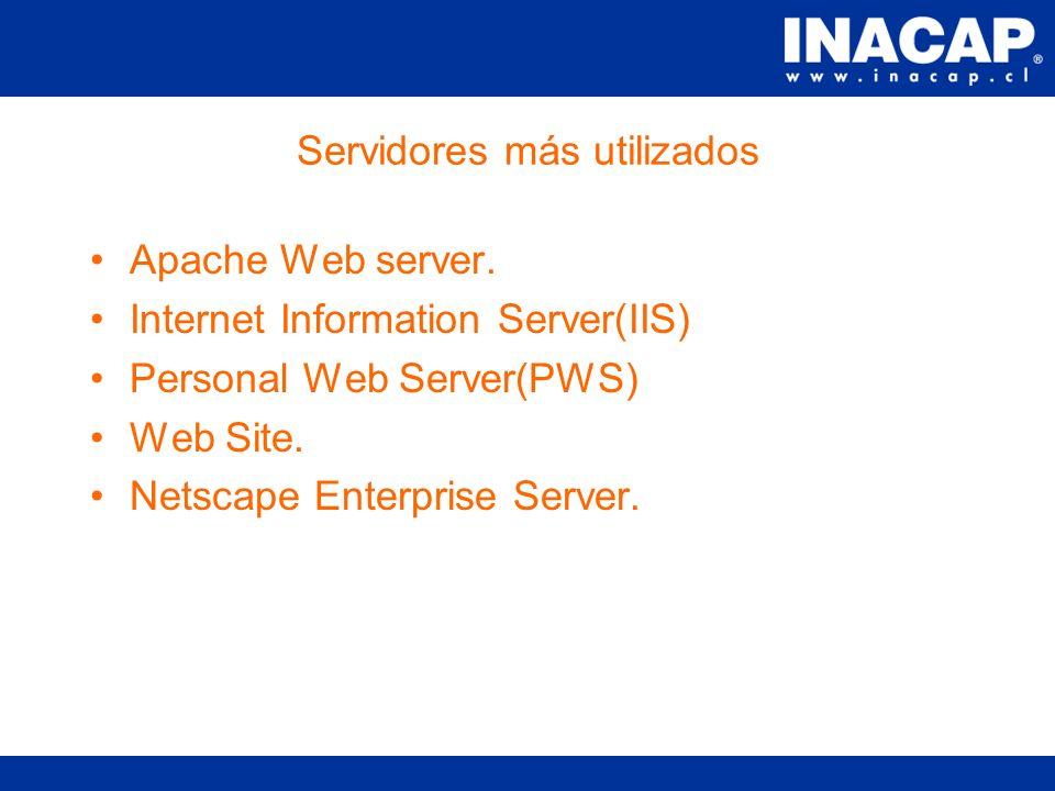 ¿Qué es un servidor Web.